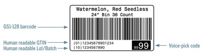 https://0201.nccdn.net/1_2/000/000/08b/4d5/690xPTI-barcode-690x191.jpg