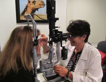 Eye Diagnosis And Examination