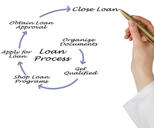 An Overview of the Loan Process