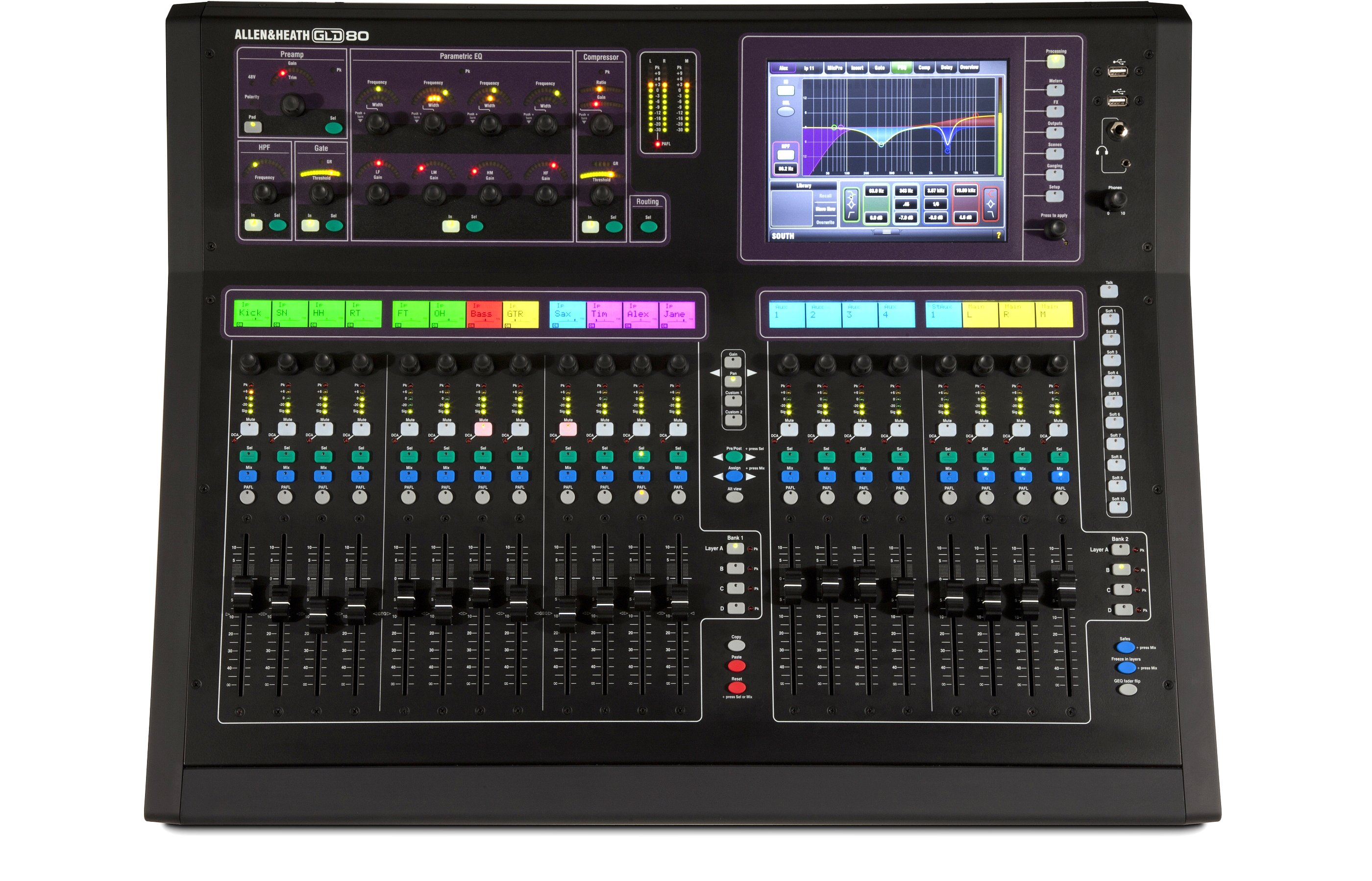 Allen and Heath GLD Hire