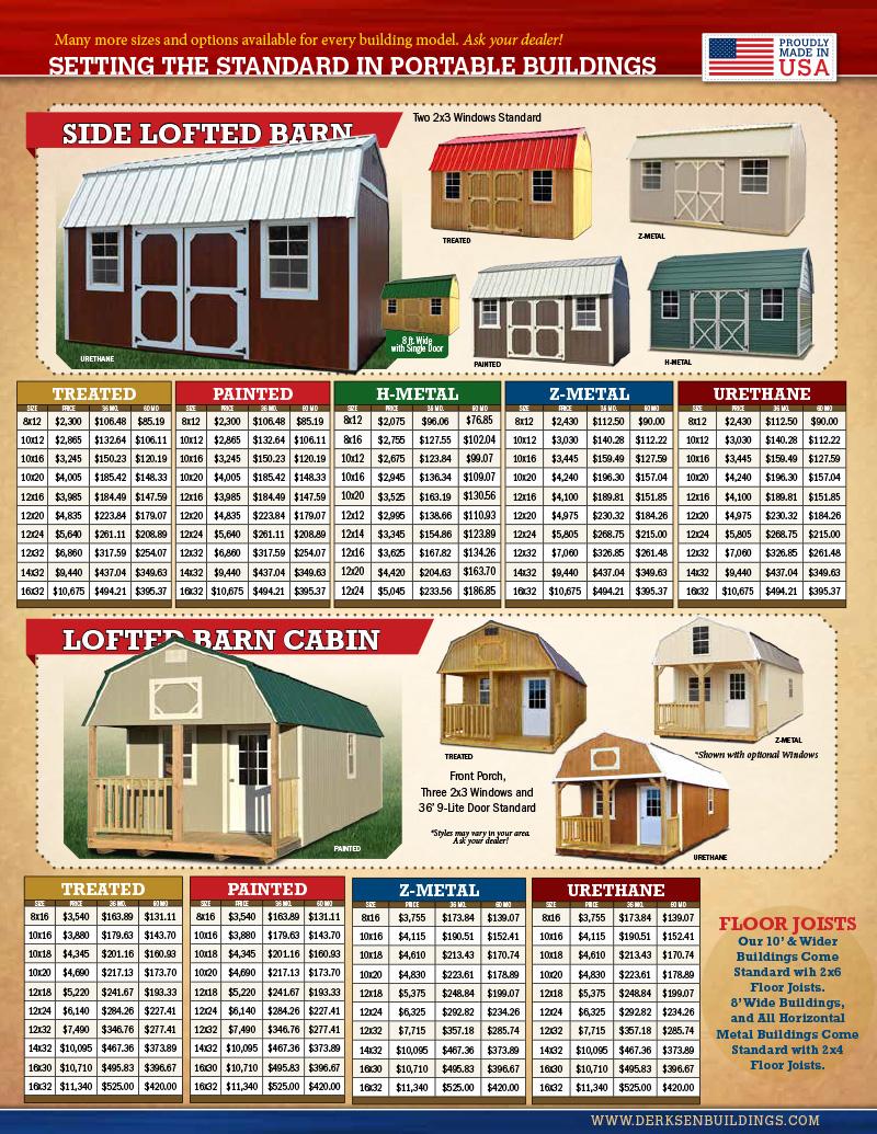 Storage Buildings Wood/Painted/Metal
