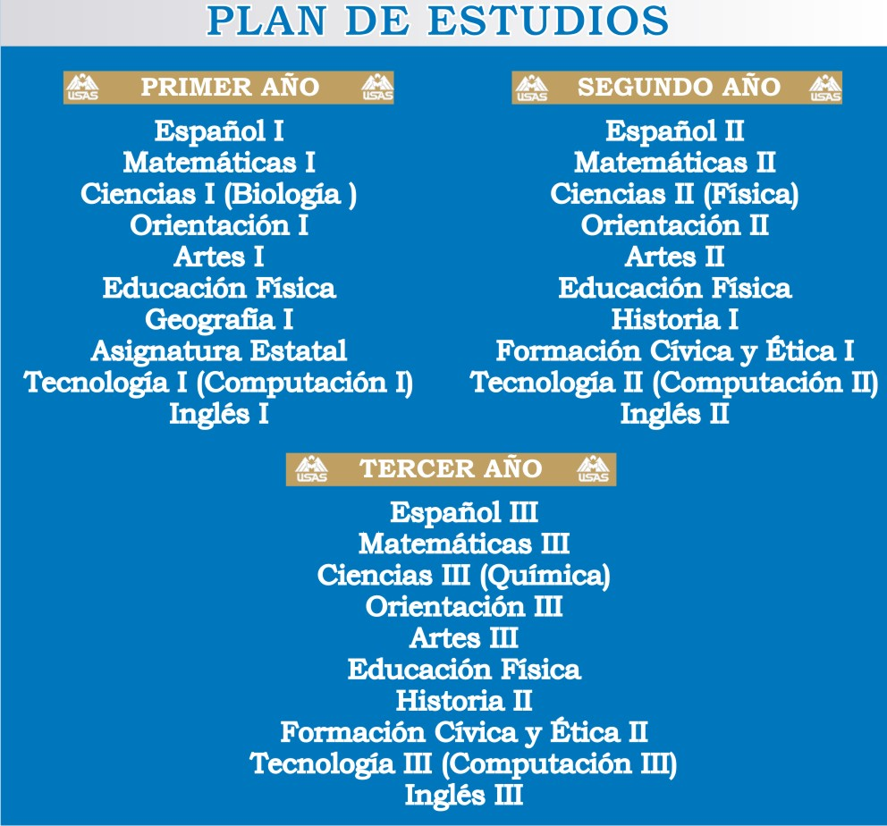 REQUISITOS SECUNDARIA