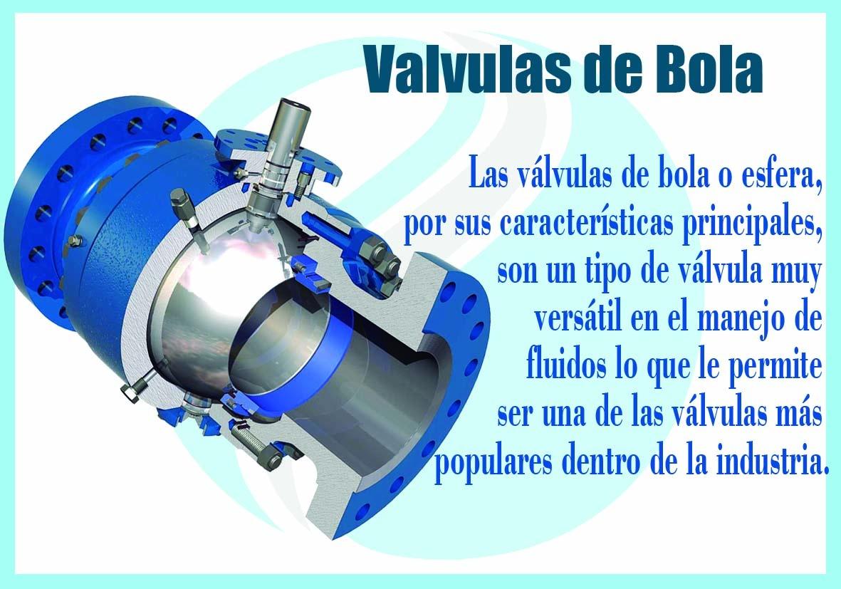 https://0201.nccdn.net/1_2/000/000/0aa/856/Valvula-de-Bola-1181x827.jpg