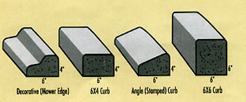 Concrete curb styles and size