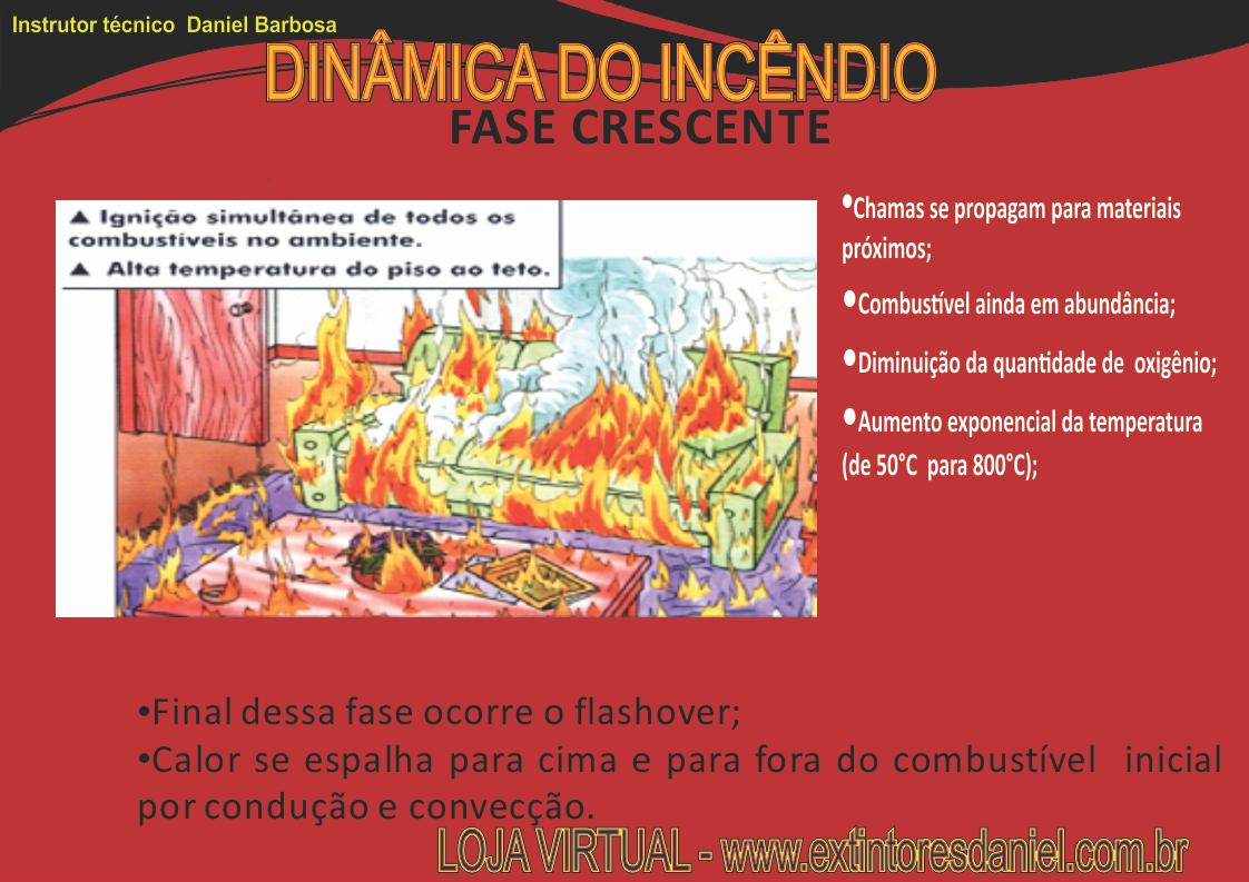 https://0201.nccdn.net/1_2/000/000/0b9/406/DINAMICA-DO-INCENDIO-CRESENTE-1122x793.png