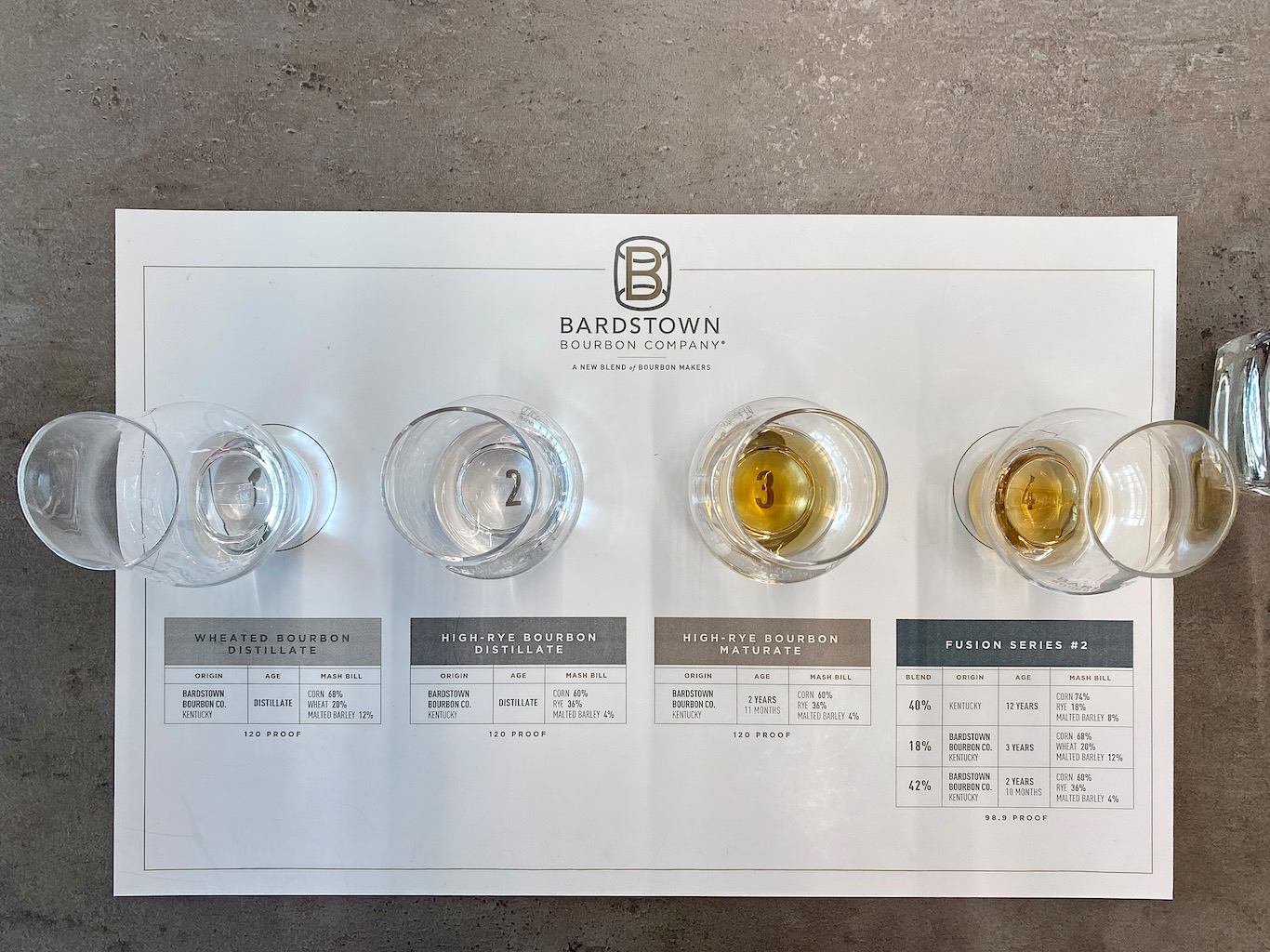 Bardstown Bourbon Company Tasting Set for the  Distillate to Barrel Tour