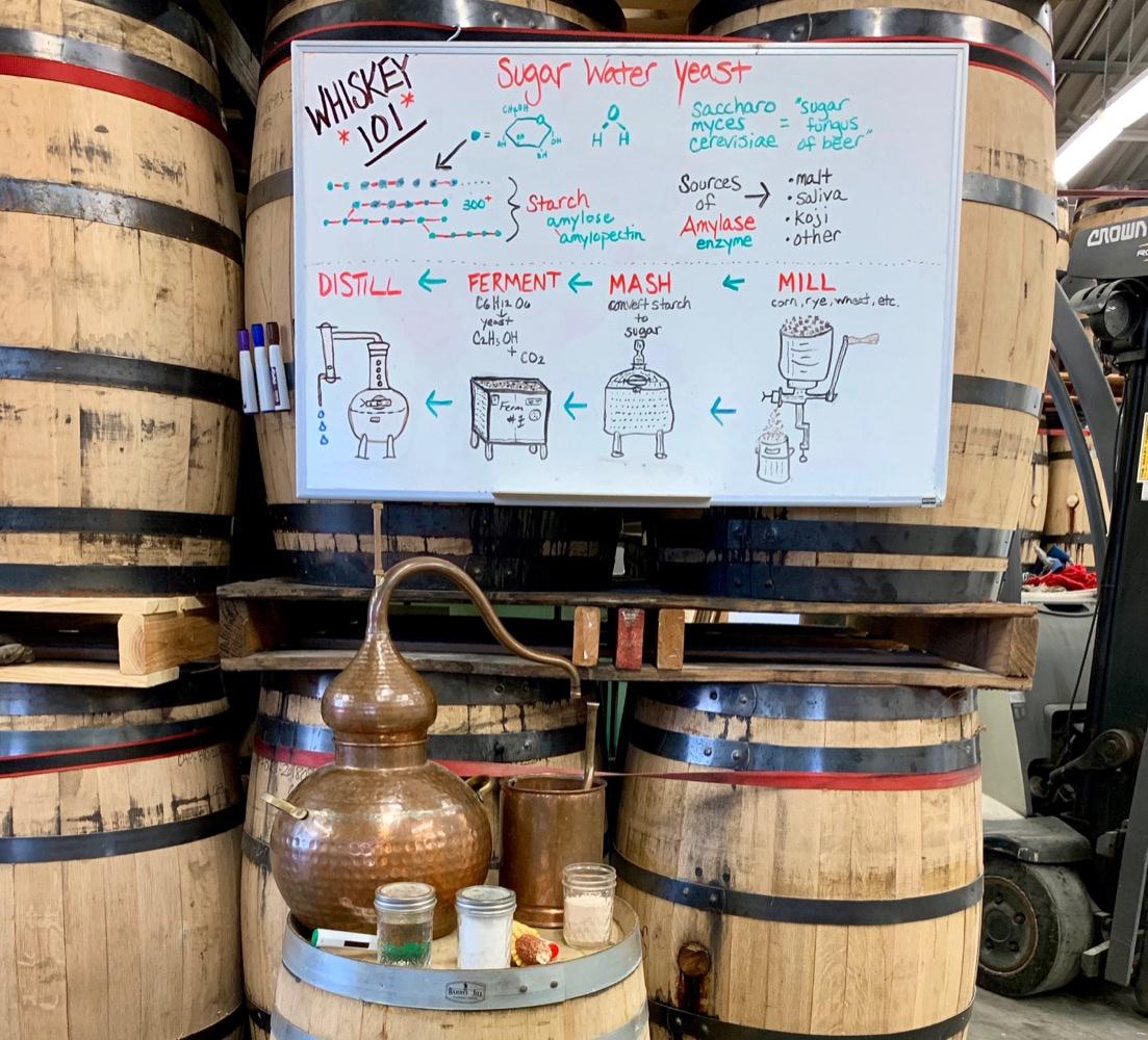 Nashville Craft Distillery - Whiteboard
