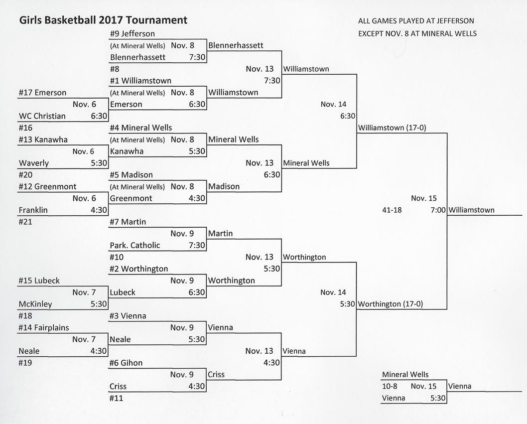 2017girlsbkbfinals.jpg