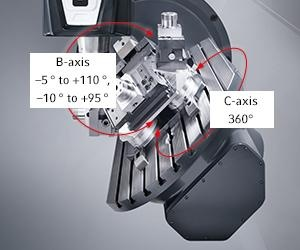 5 Axis capabilities