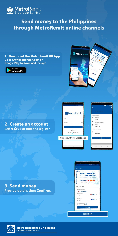 MetroRemit App