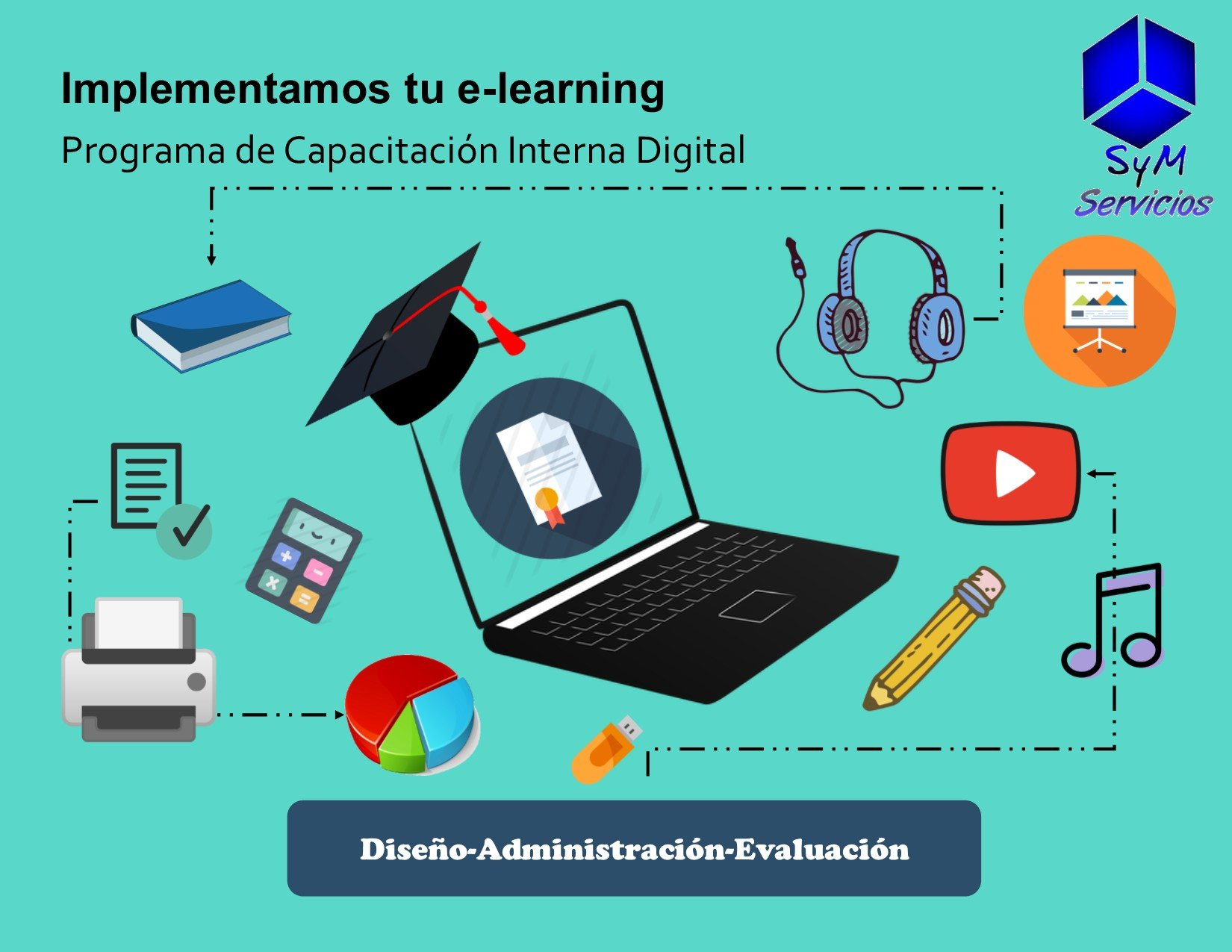 https://0201.nccdn.net/1_2/000/000/0dc/eaa/Creamos-tu-e-learning.jpg