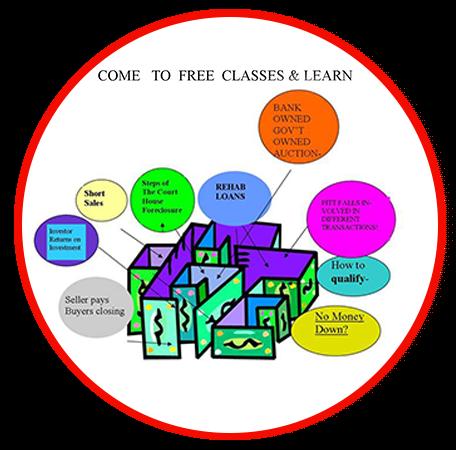 Free Homebuyer Classes