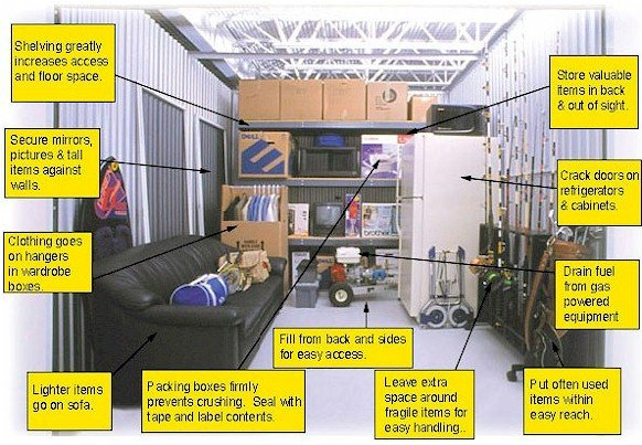 how to pack a storage unit photo