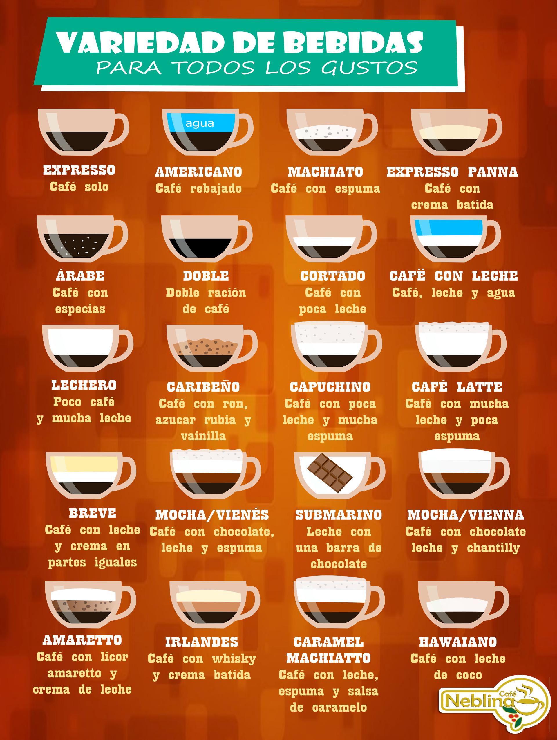 Si cuando vas a un café no entiendes, nada de lo que ves en el menú aquí te dejamos un pequeño acordeón.