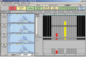 Typical operator screen showing active (gray) and inactive (black) channels.
