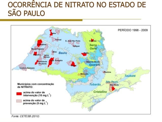 https://0201.nccdn.net/1_2/000/000/105/019/13---NITRATO-EM-S--O-PAULO-638x479.jpg