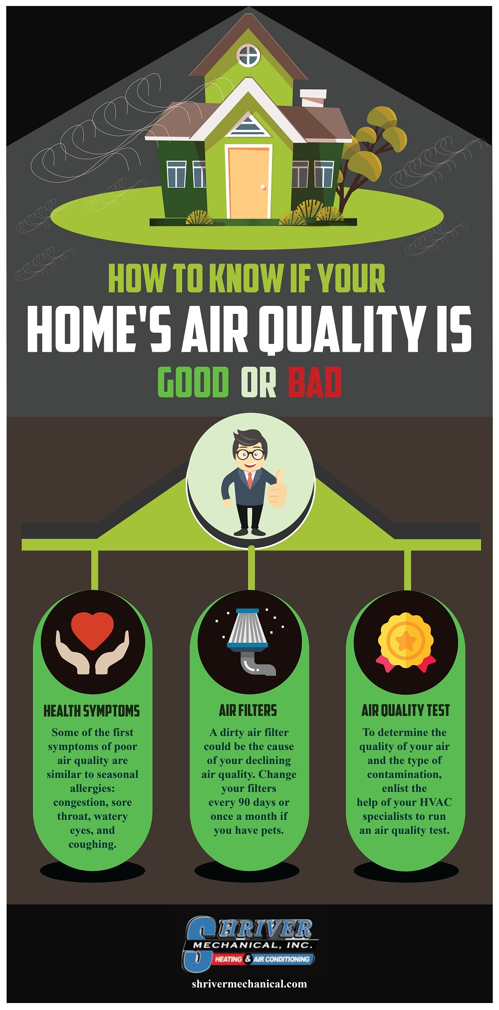 How To Know If Your Home S Air Quality Is Good Or Bad