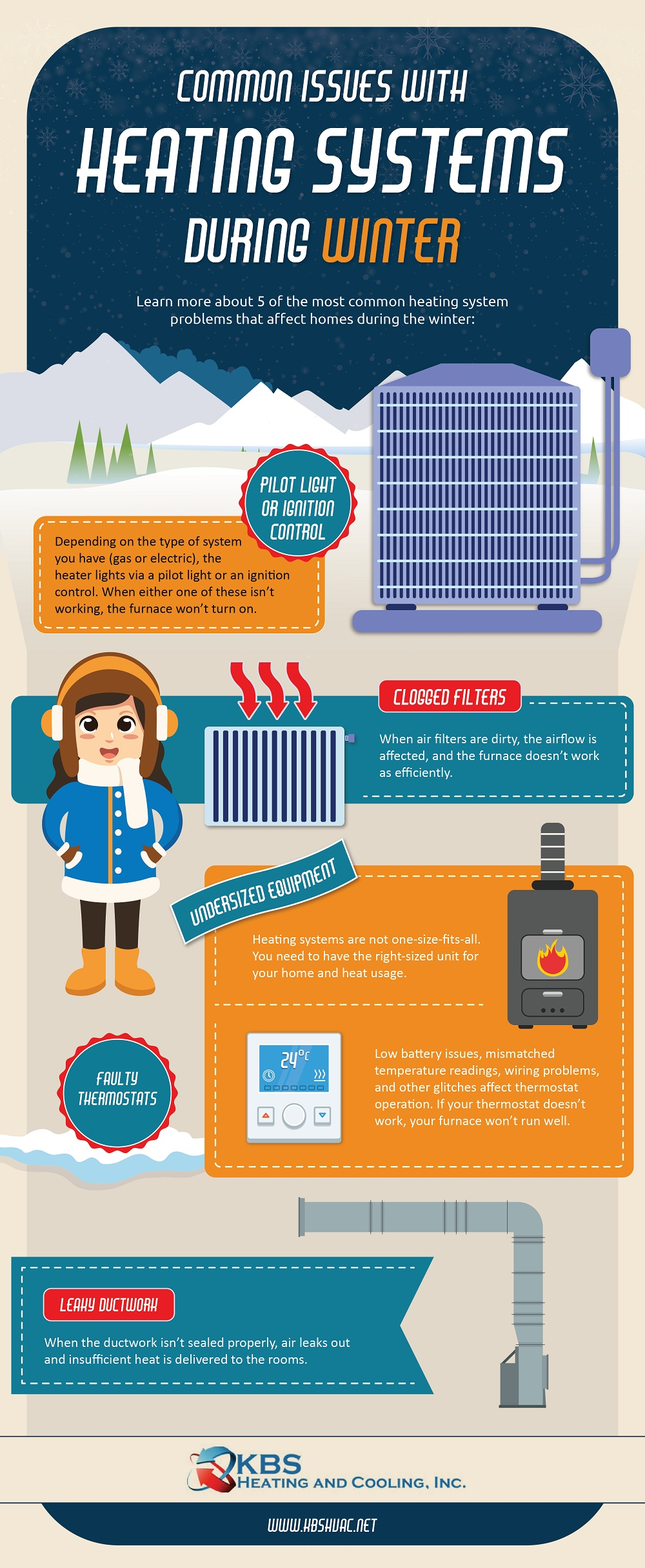 Common Issues With Heating Systems During Winter