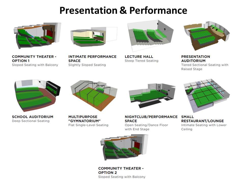 Presentation & Performance