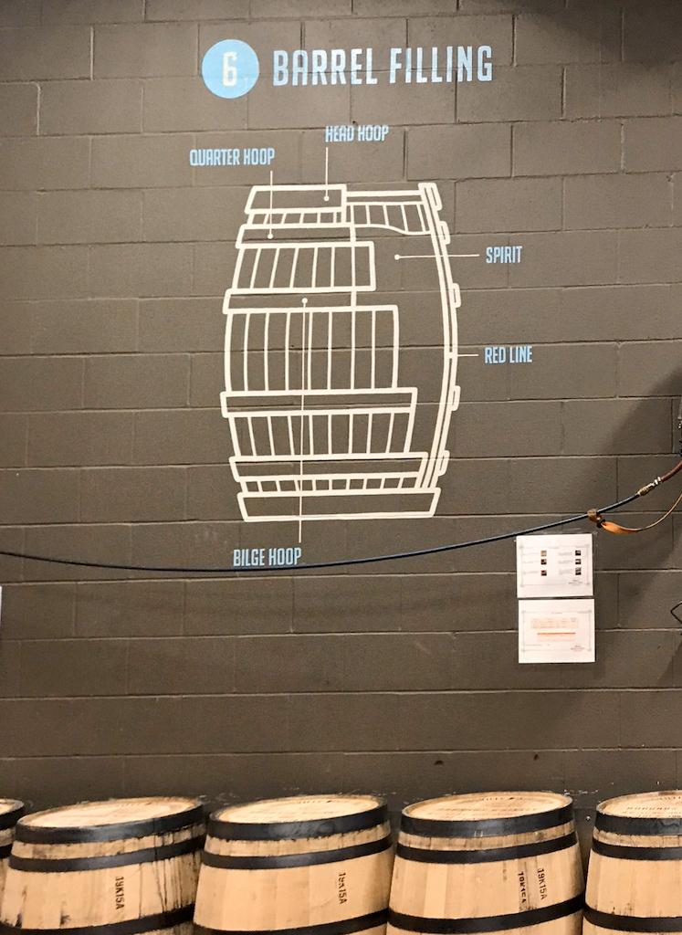 Barrel Diagram - Angel's Envy Distillery