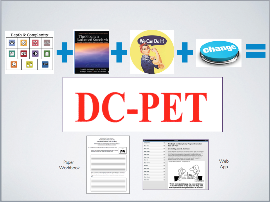 Overview of DC-PET