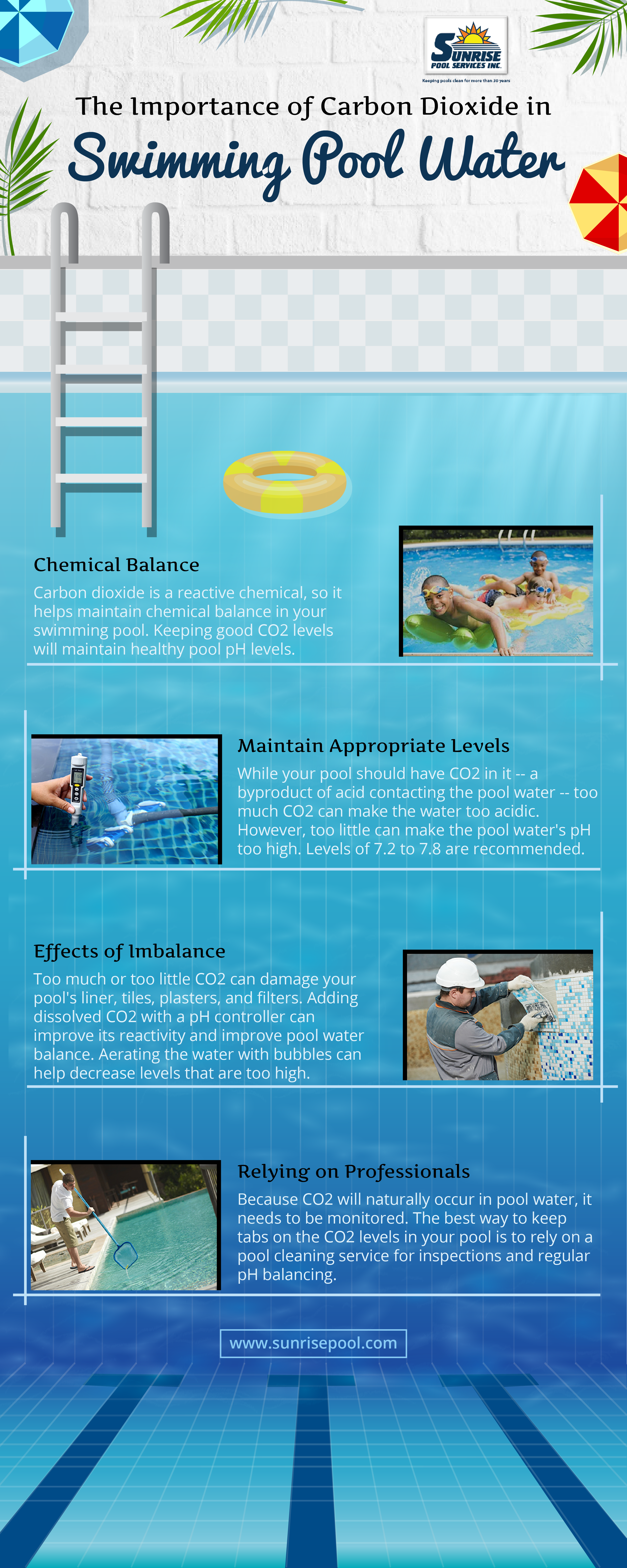 The Importance of Carbon Dioxide in Swimming Pool Water