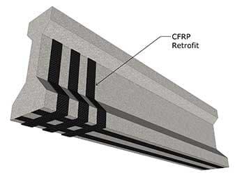 CFRP Retrofit