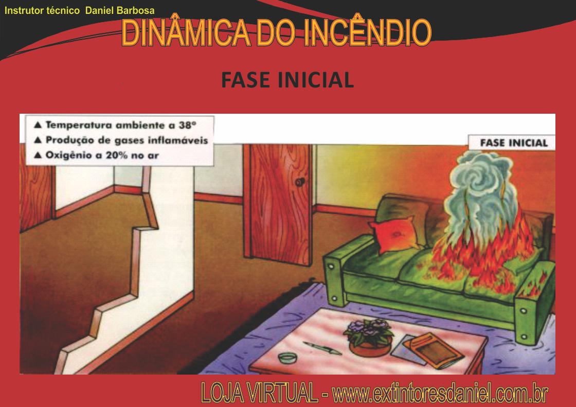 https://0201.nccdn.net/1_2/000/000/12f/56a/DINAMICA-INICIAL-1120x791.png