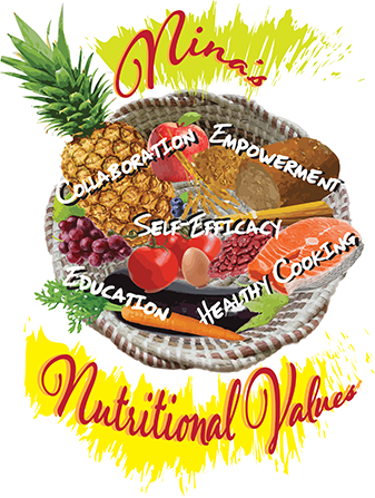 Nina's Nutritional Values, LLC