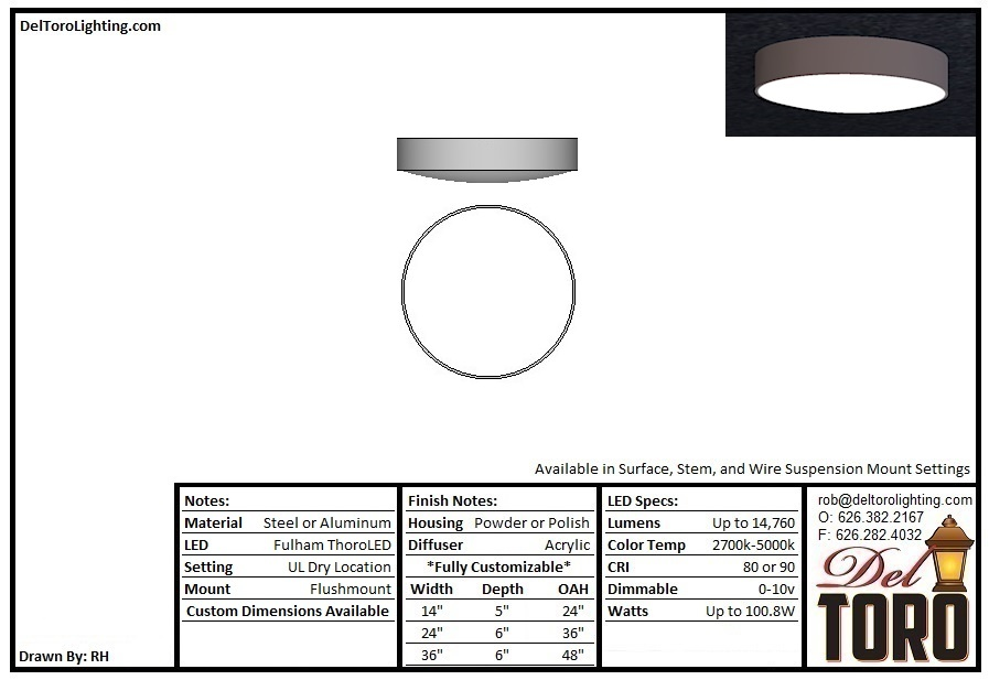 007C - Banded Disc Eye Lens