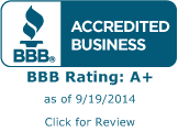 Mark's Mitzvah's BBB Business Review