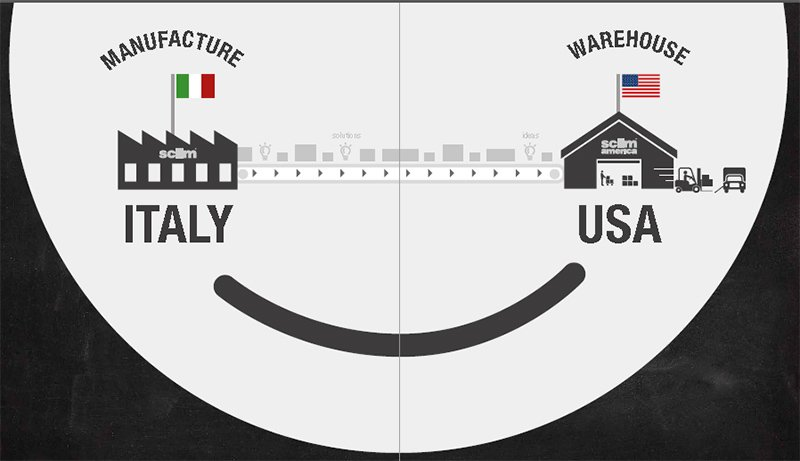 Italy to America