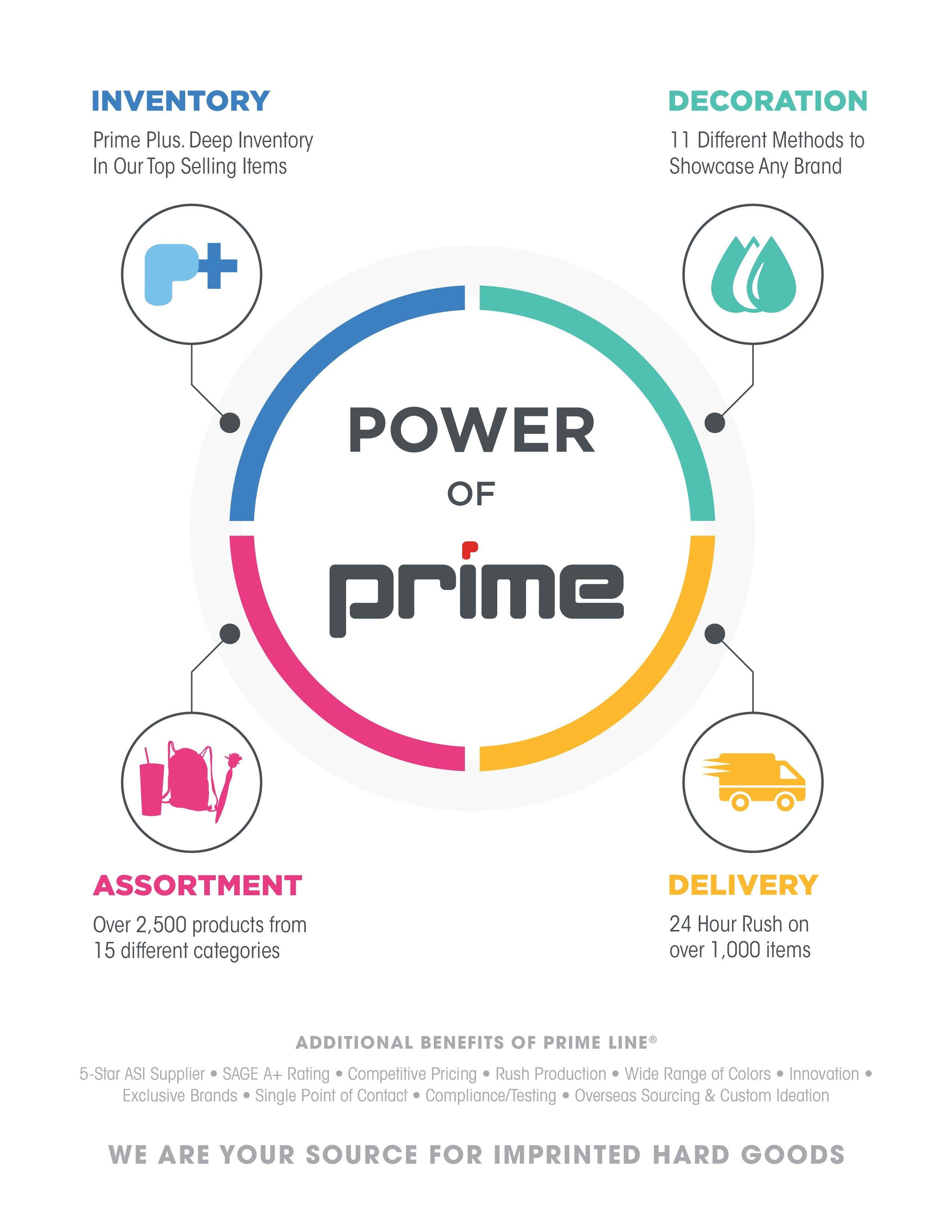 https://0201.nccdn.net/1_2/000/000/139/286/019-PrimePower-e__1_-page-1-2550x3300.jpg
