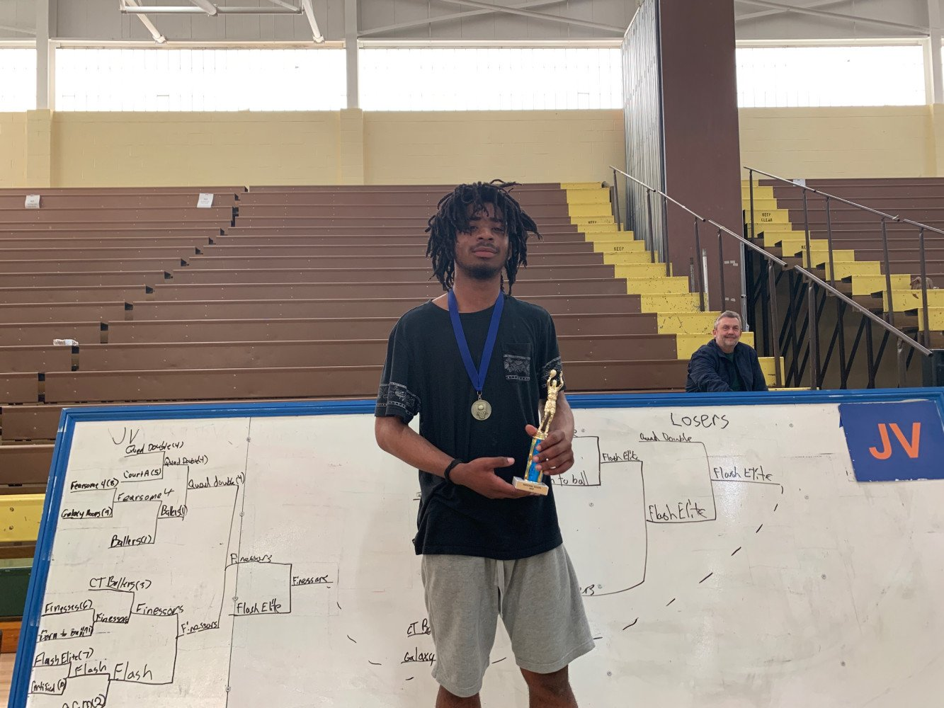 JV MVP: Rohan