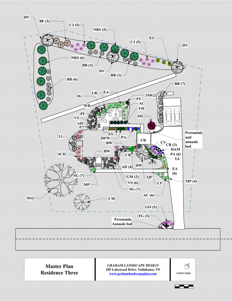 Proposed Landscape