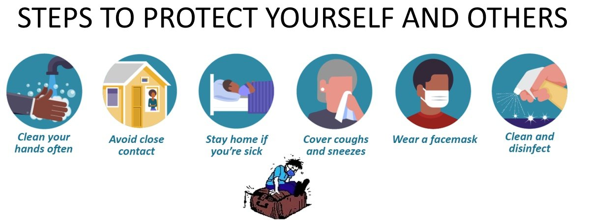 Covid-19 Steps to protect yourself