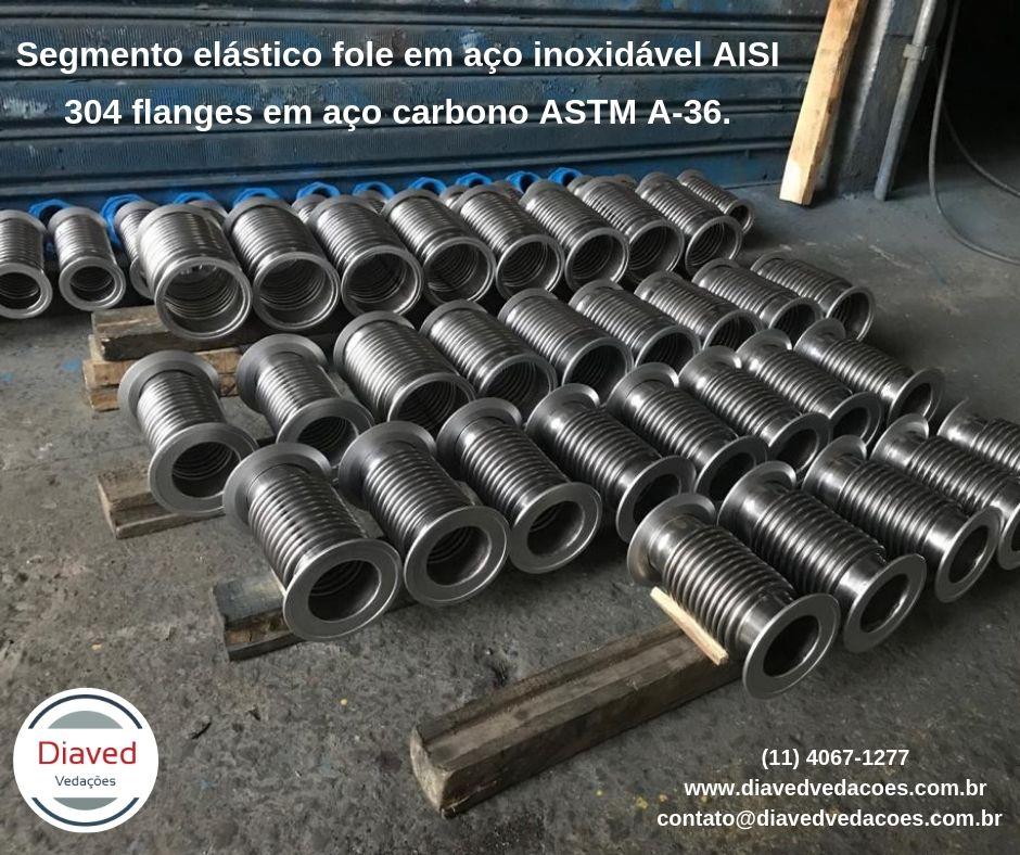 https://0201.nccdn.net/1_2/000/000/147/546/Segmento-El--stico--940x788.jpg