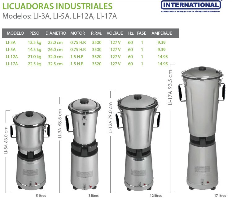 https://0201.nccdn.net/1_2/000/000/147/f64/LICUADORAS-INDUSTRIALES-INTERNATIONAL-1-749x643.jpg