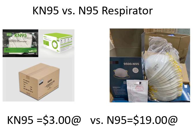 KN95 vs. N95 Respirator