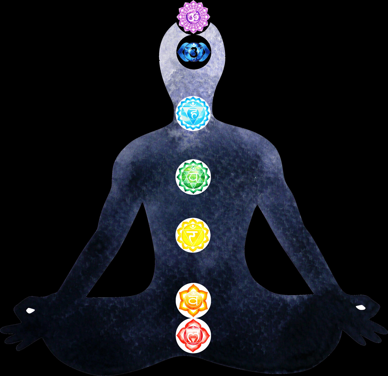 Chakra Symbol Concept
