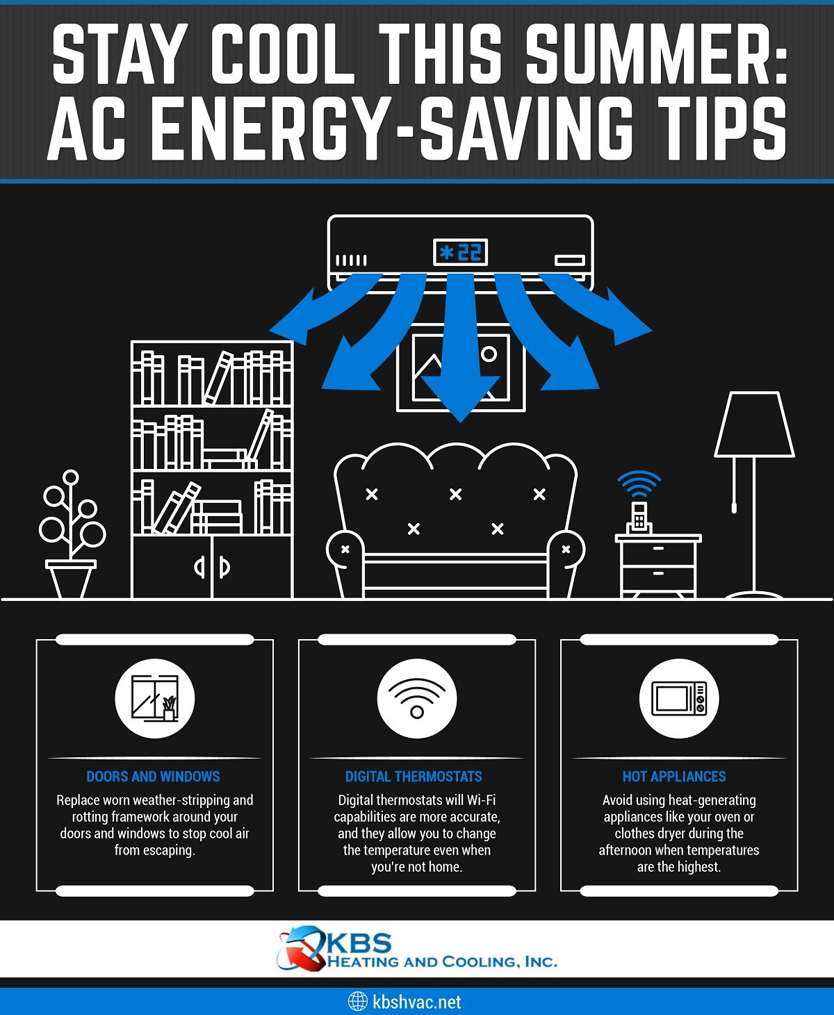 Stay Cool This Summer Ac Energy Saving Tips
