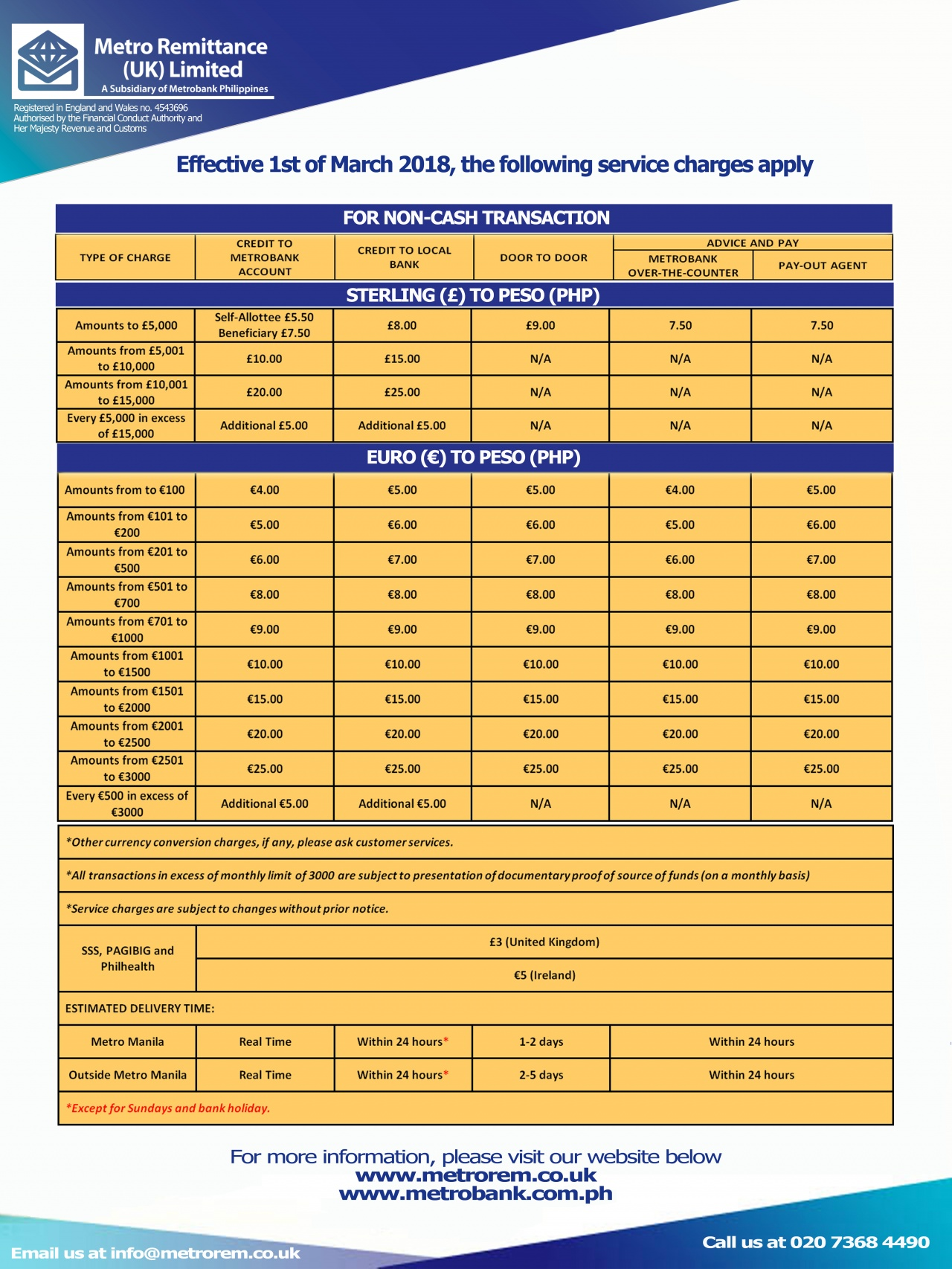 MetroRemit bank transfer service charges info