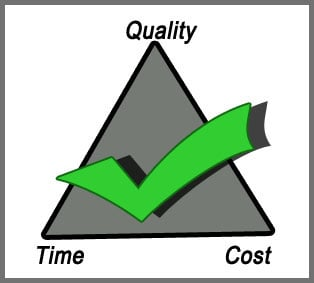 Quality Time Cost Icon