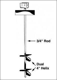 Chart of anchoring setup||||