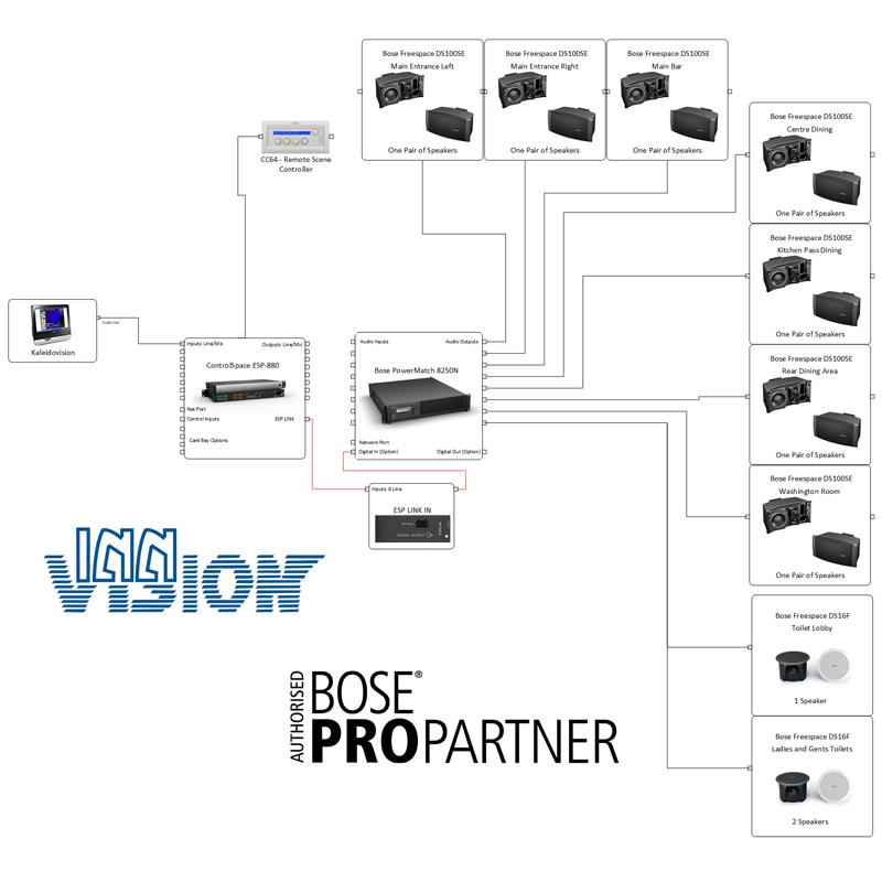 https://0201.nccdn.net/1_2/000/000/171/c98/Bose-Plan.jpg