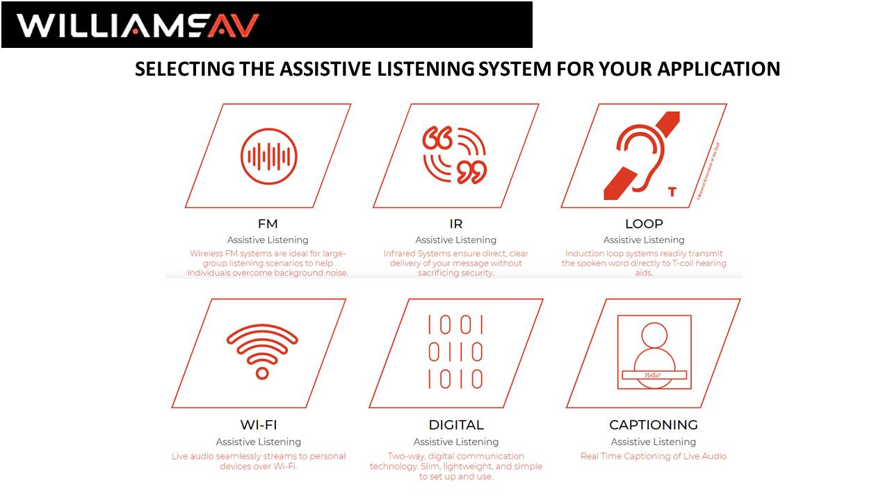 Hearing Assist Systems
