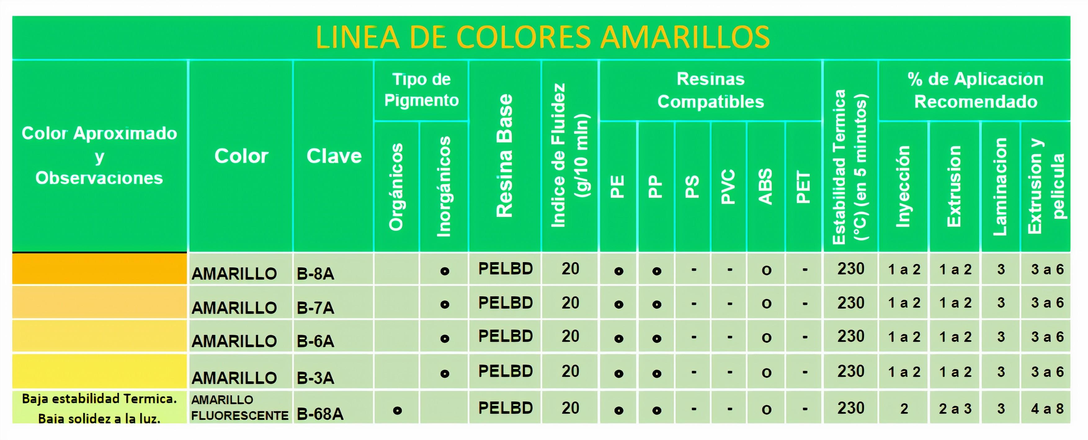https://0201.nccdn.net/1_2/000/000/178/181/2-20amarillo_a3.jpg