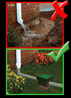 underground gutter drainage. Underground Gutter Drainage