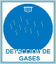 Icono detección de gases