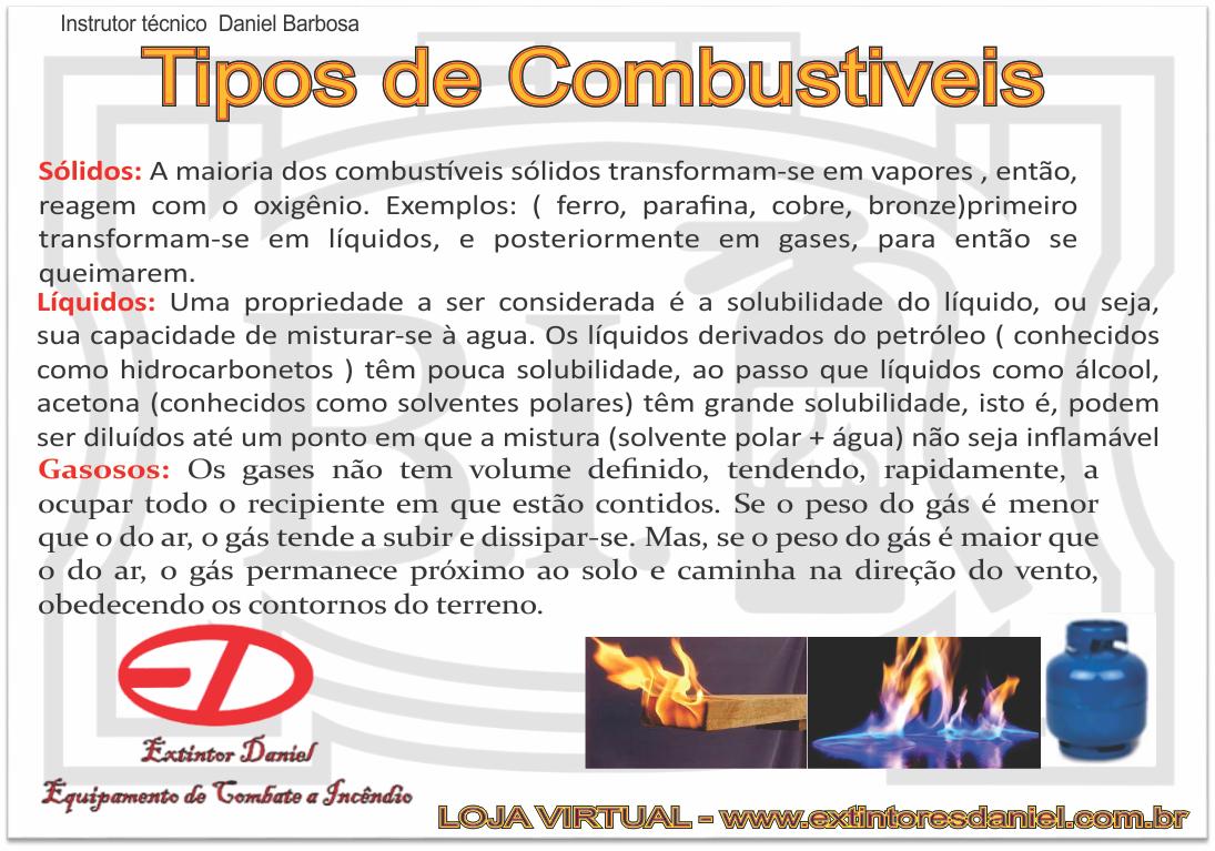 https://0201.nccdn.net/1_2/000/000/181/173/tipos-de-combustiveis-1095x767.png